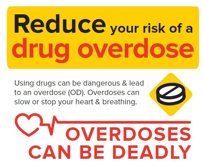Do's and Don'ts when responding to an opioid overdose